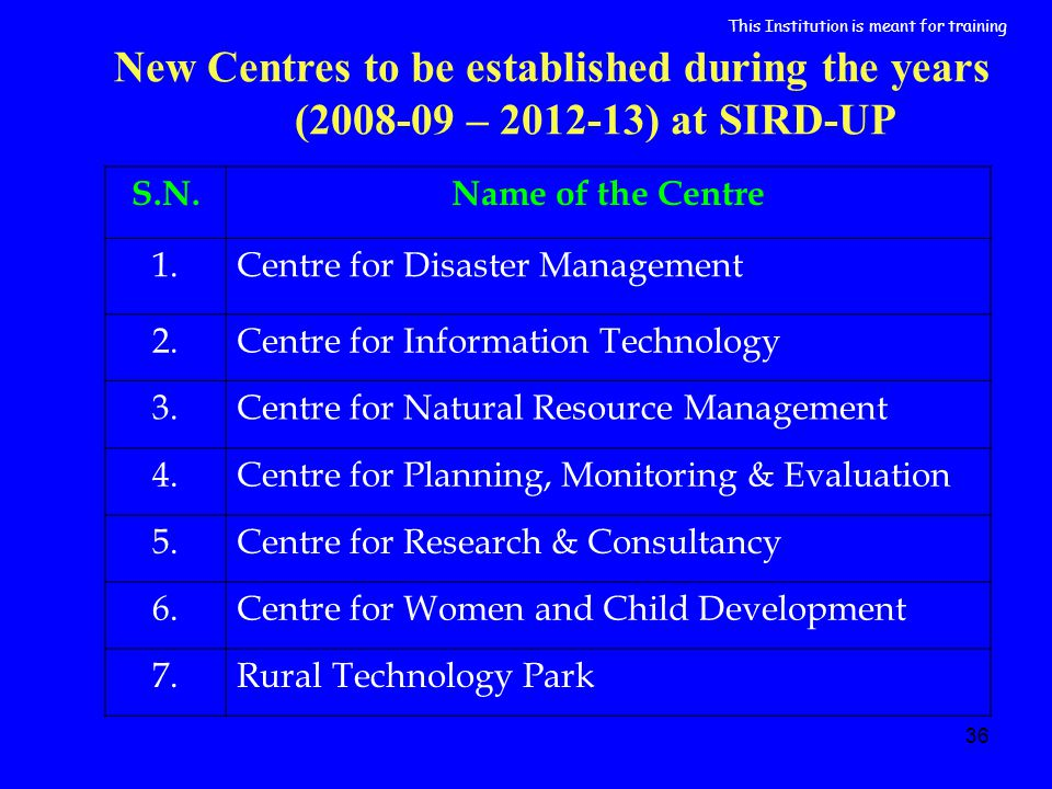 36 New Centres to be established during the years (2008-09 – 2012-13) at SIRD-UP S.N.Name of the Centre 1.Centre for Disaster Management 2.Centre for