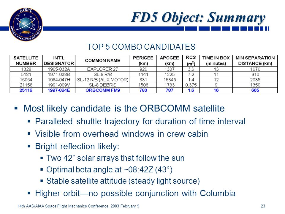 23 14th AAS/AIAA Space Flight Mechanics Conference, 2003 February 9 Most likely candidate is the ORBCOMM satellite Paralleled shuttle trajectory for duration of time interval Visible from overhead windows in crew cabin Bright reflection likely: Two 42 solar arrays that follow the sun Optimal beta angle at ~08:42Z (43°) Stable satellite attitude (steady light source) Higher orbitno possible conjunction with Columbia FD5 Object: Summary TOP 5 COMBO CANDIDATES