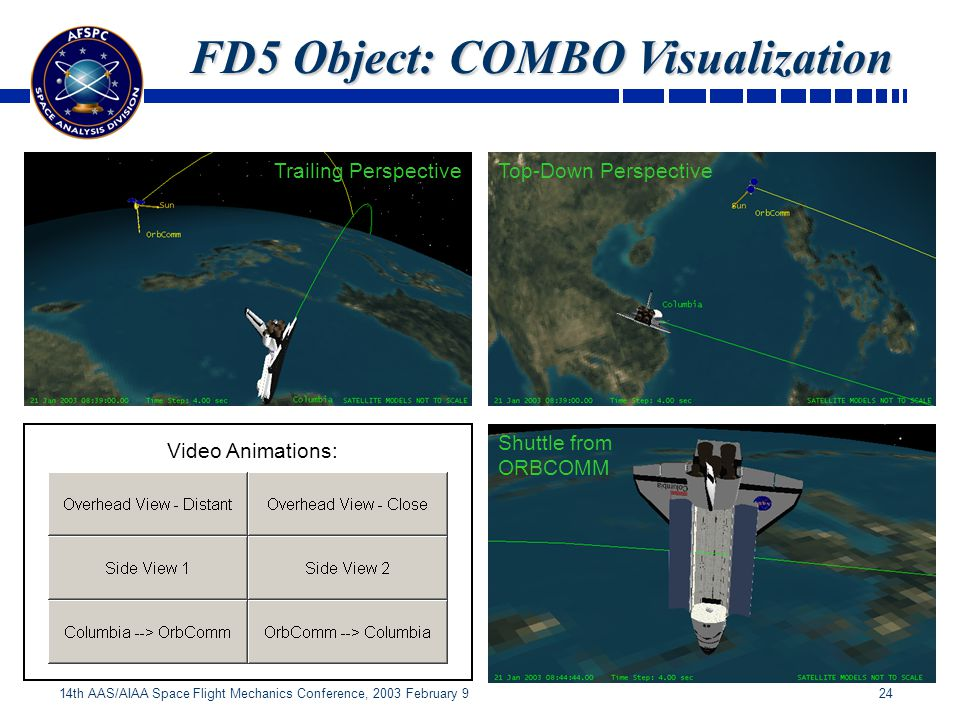 24 14th AAS/AIAA Space Flight Mechanics Conference, 2003 February 9 Video Animations: FD5 Object: COMBO Visualization Trailing PerspectiveTop-Down Perspective Shuttle from ORBCOMM