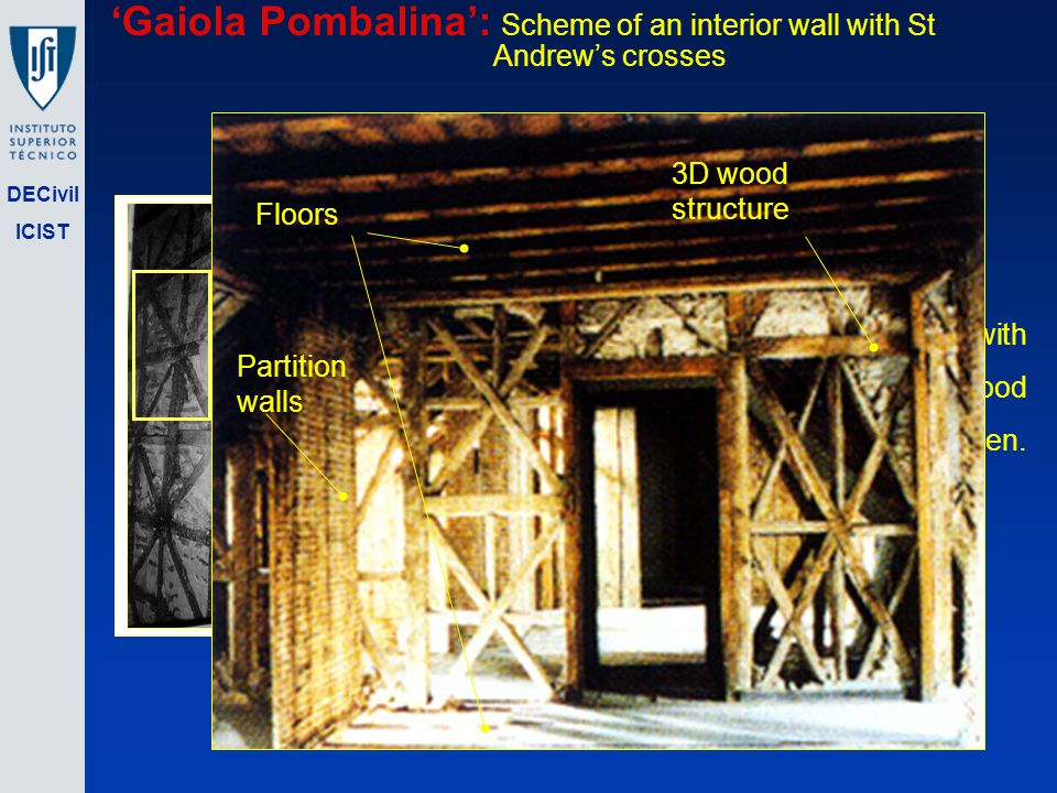 DECivil ICIST Gaiola Pombalina: Scheme of an interior wall with St Andrews crosses The walls are filled with masonry, so the wood elements can not be seen.