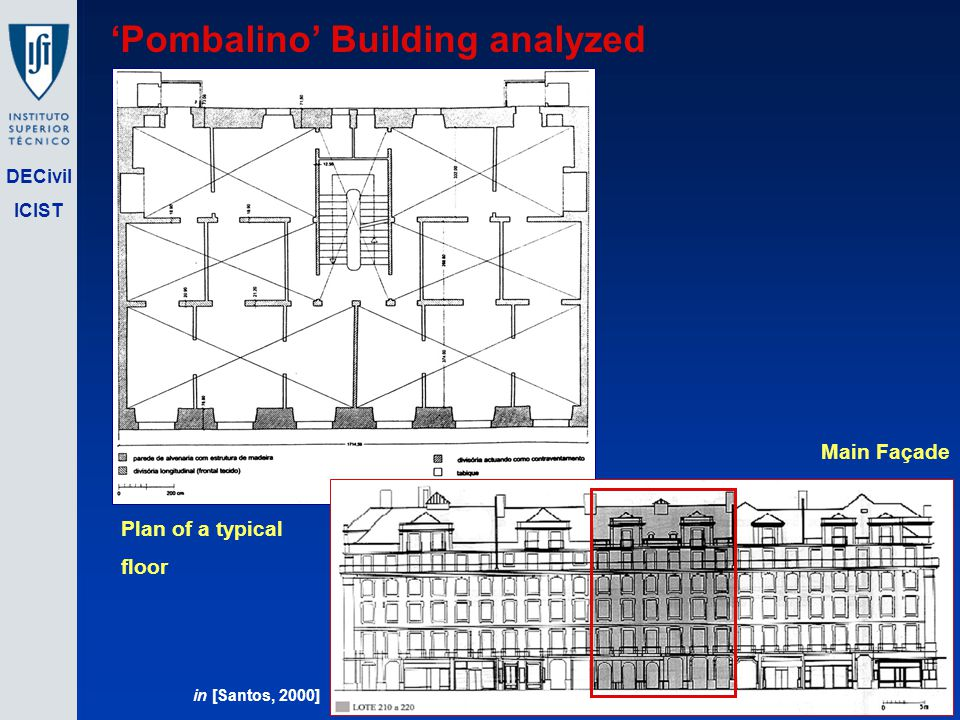 DECivil ICIST Pombalino Building analyzed in [Santos, 2000] Main Façade Plan of a typical floor