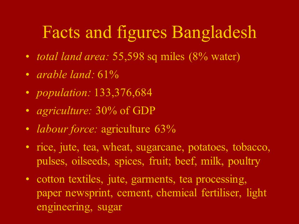 Facts and figures Bangladesh total land area: 55,598 sq miles (8% water) arable land: 61% population: 133,376,684 agriculture: 30% of GDP labour force: agriculture 63% rice, jute, tea, wheat, sugarcane, potatoes, tobacco, pulses, oilseeds, spices, fruit; beef, milk, poultry cotton textiles, jute, garments, tea processing, paper newsprint, cement, chemical fertiliser, light engineering, sugar