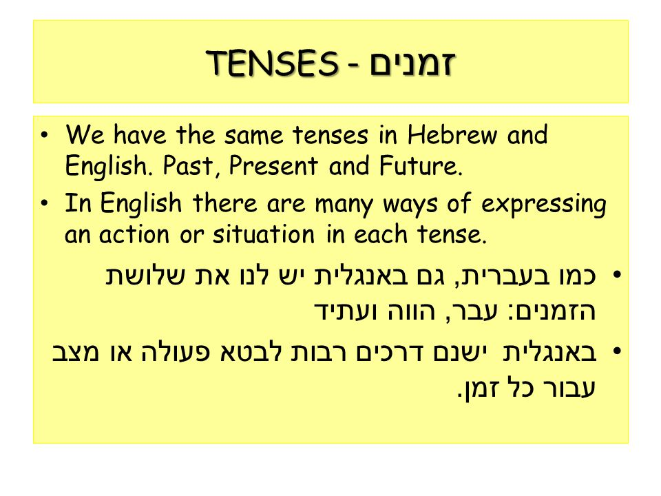 Practice Adding - d/ed/ied ANSWERS answer - answered ask - asked bark - barked call - called mix - mixed climb - climbed collect - collected live - lived have - had cry - cried תפריט ראשי Spelling rules Past Simple תרגול