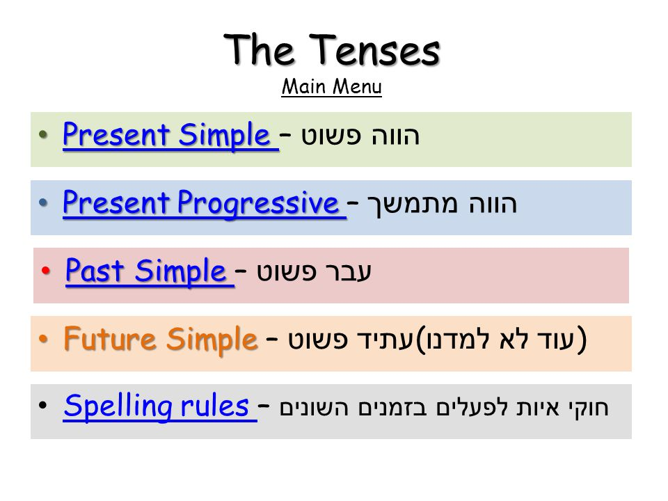 Links to practice the tenses Simple Present / Present Progressive http://www.englishpage.com/verbpage/verbs1.htm http://www.englishpage.com/verbpage/verbs2.htm http://www.stickyball.net/grammar/62.html Past Simple http://www.stickyball.net/grammar/56.html http://www.stickyball.net/grammar/57.html http://a4esl.org/q/f/z/zy41msm.htm http://a4esl.org/q/h/lb/waswere.html תפריט ראשי