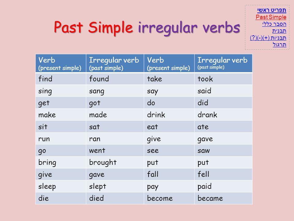Past Simpleirregular verbs Past Simple irregular verbs Verb (present simple) Irregular verb (past simple) Verb (present simple) Irregular verb (past s