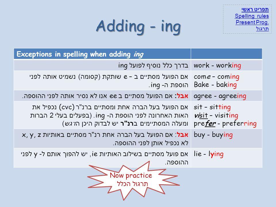 Adding - ing Exceptions in spelling when adding ing בדרך כלל נוסיף לפועל ingwork - working אם הפועל מסתיים ב – e שותקת ( קסומה ) נשמיט אותה לפני הוספת
