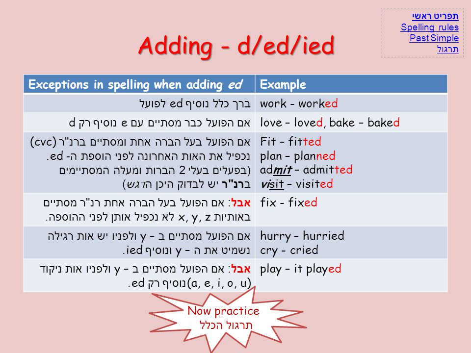 Adding - d/ed/ied Exceptions in spelling when adding edExample ברך כלל נוסיף ed לפועל work - worked אם הפועל כבר מסתיים עם e נוסיף רק dlove – loved, b