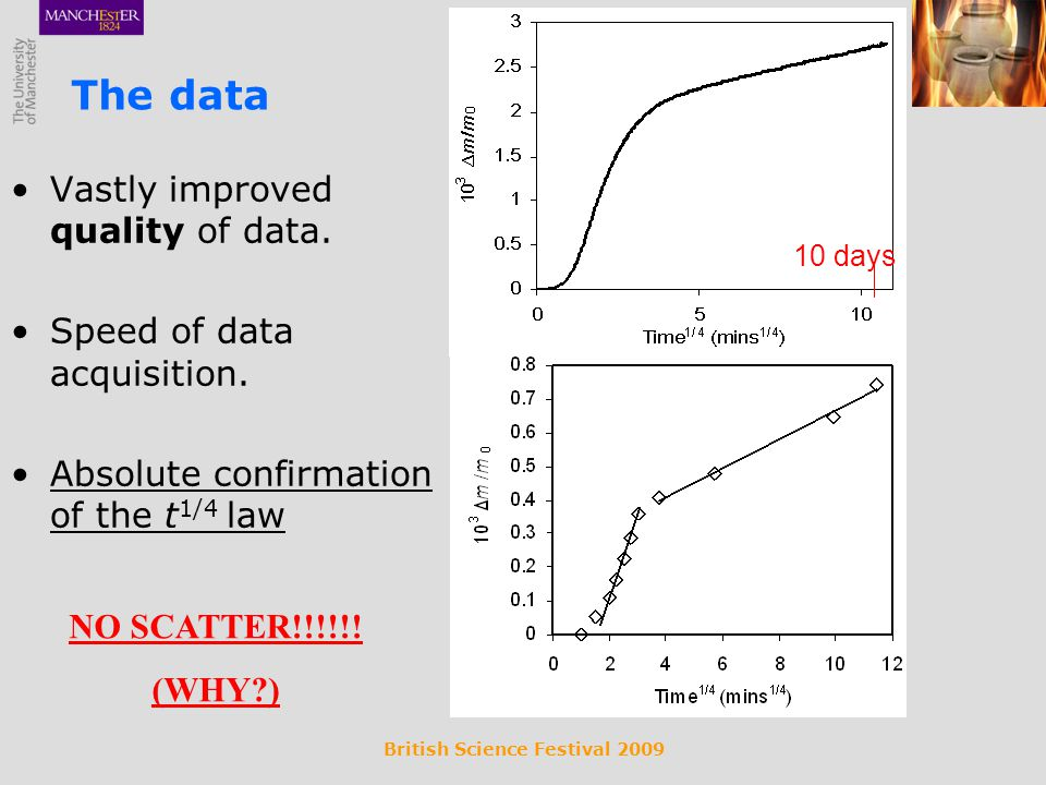 British Science Festival 2009 10 days The data Vastly improved quality of data. Speed of data acquisition. Absolute confirmation of the t 1/4 law NO S