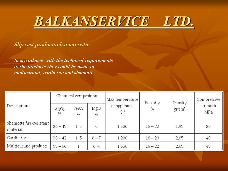 BALKANSERVICE LTD. Coloured ceramic boards