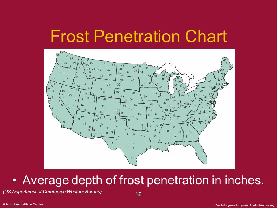 © Goodheart-Willcox Co., Inc. Permission granted to reproduce for educational use only 18 Frost Penetration Chart Average depth of frost penetration i