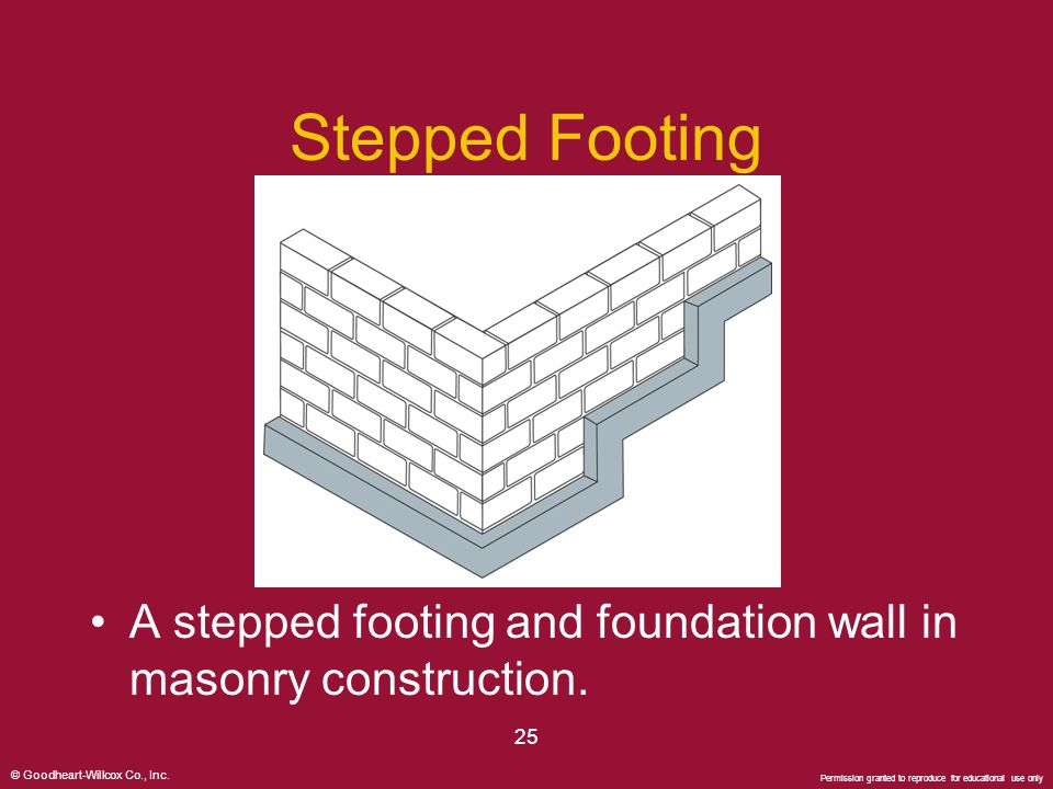 © Goodheart-Willcox Co., Inc. Permission granted to reproduce for educational use only 25 Stepped Footing A stepped footing and foundation wall in mas