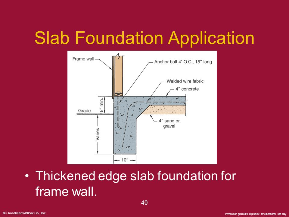 © Goodheart-Willcox Co., Inc. Permission granted to reproduce for educational use only 40 Slab Foundation Application Thickened edge slab foundation f