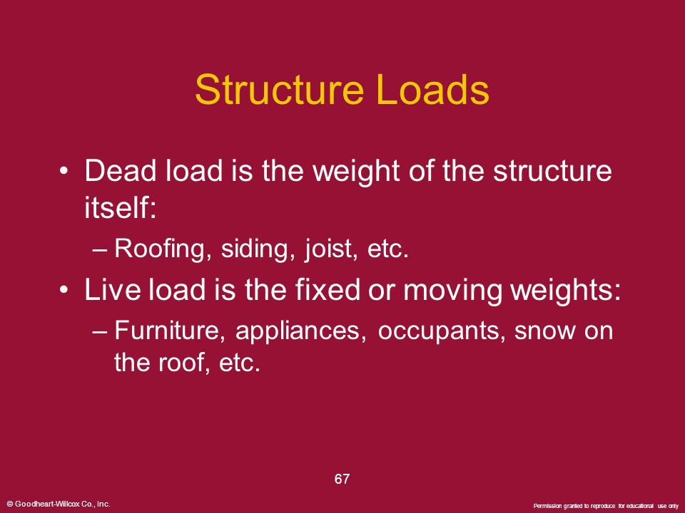 © Goodheart-Willcox Co., Inc. Permission granted to reproduce for educational use only 67 Structure Loads Dead load is the weight of the structure its