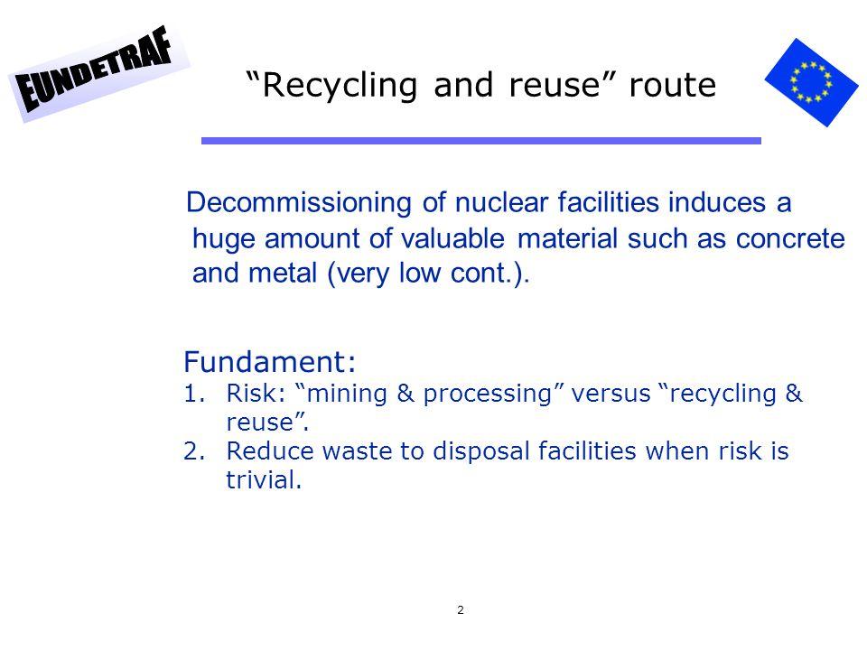 3 Clearance measurements 1.Terminology - International scene 2.