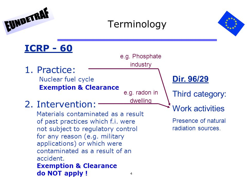 25 Clearance measurements Chapter 3.