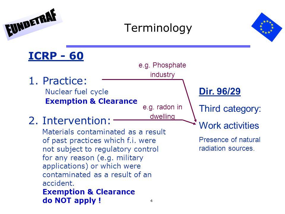 35 Phase 2: Development of methodologies