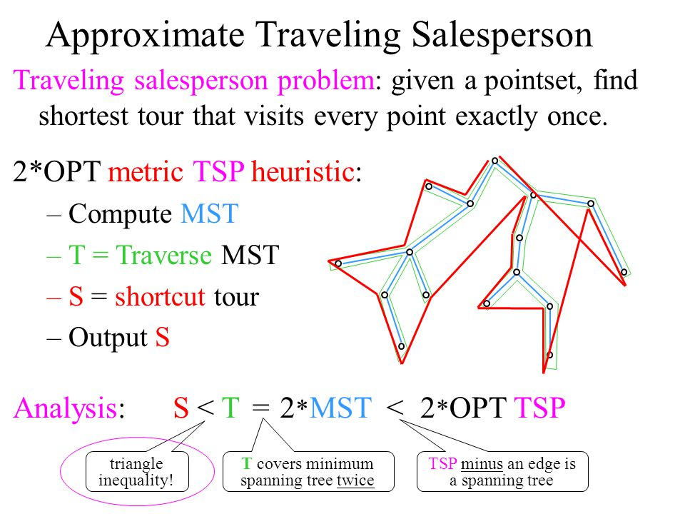 Approximate Traveling Salesperson Analysis: Traveling salesperson problem: given a pointset, find shortest tour that visits every point exactly once.