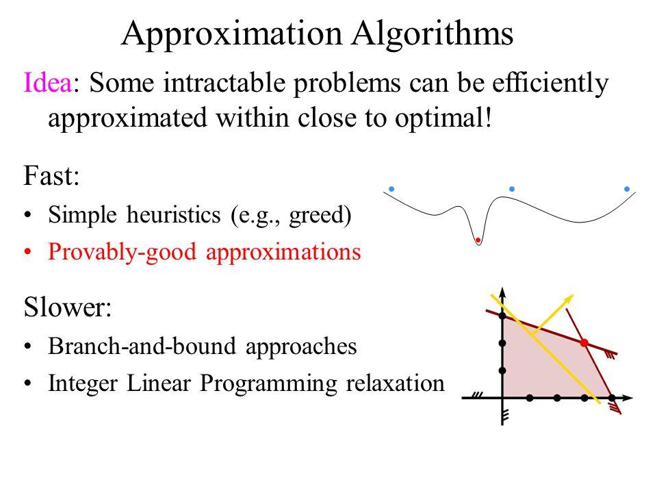 Graph Isomorphism Definition: two graphs G 1 =(V 1,E 1 ) and G 2 =(V 2,E 2 ) are isomorphic iff bijection ƒ:V 1 V 2 such that v i,v j V 1 (v i,v j ) E 1 (ƒ(v i ),ƒ(v j )) E 2 Isomorphism edge-preserving vertex permutation Problem: are two given graphs isomorphic.