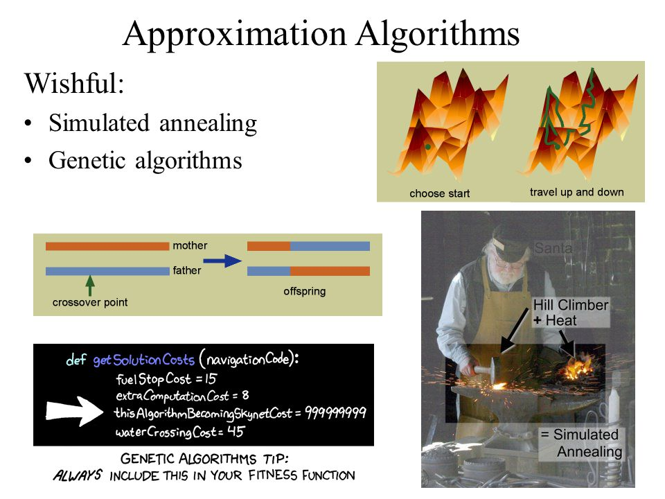 Approximation Algorithms Wishful: Simulated annealing Genetic algorithms