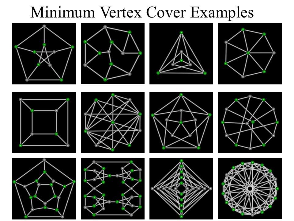 Minimum Vertex Cover Examples