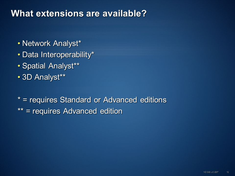 ND GIS UC 200712 What extensions are available.