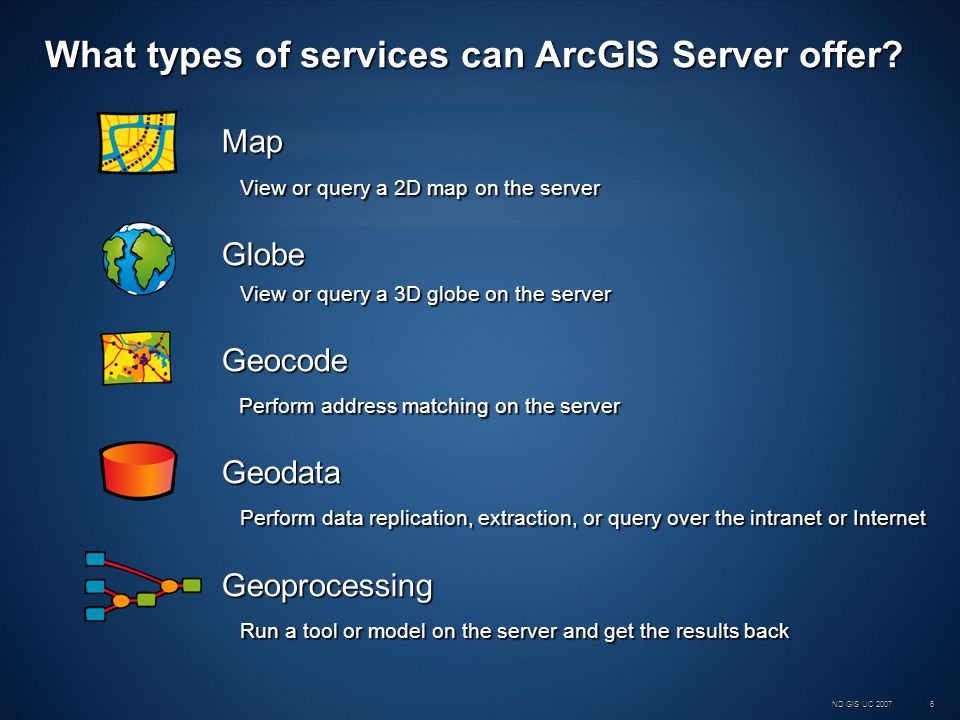 ND GIS UC 2007 27 DEMO: Additional Ways to Consume Services – ArcGIS Explorer