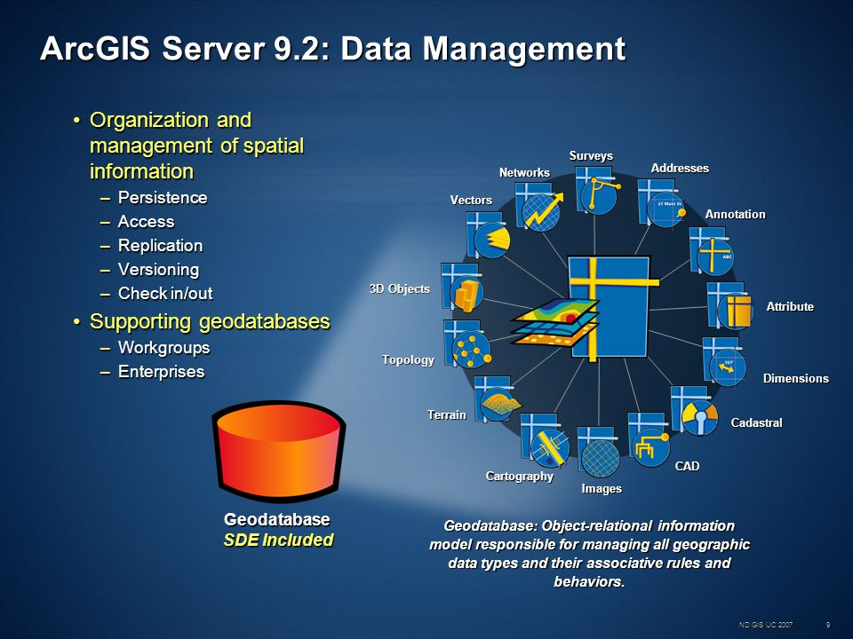 ND GIS UC 200720 GIS Services GIS Services are accessible over the WebGIS Services are accessible over the Web GIS Services can be accessed over HTTP using standard SOAP / XML web service interfacesGIS Services can be accessed over HTTP using standard SOAP / XML web service interfaces Network Web Service