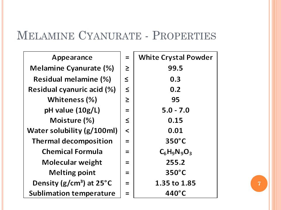 A MMONIUM P OLYPHOSPHATE – I (APP-I) Applications* Used to prepare many types of high-efficiency expanding-type flameproof coatings, adhesives, and bonds – for the flameproof treatment of buildings, ships, trains, cables, etc.