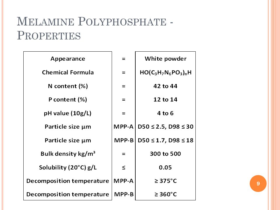 F LUORESCENT P IGMENTS – AS S ERIES Available Colors Properties 50 Product form: Solid dye solution in a thermoplastic resin