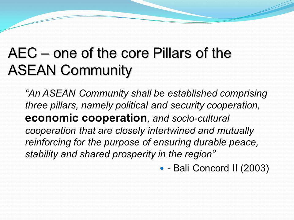 AEC – one of the core Pillars of the ASEAN Community An ASEAN Community shall be established comprising three pillars, namely political and security cooperation, economic cooperation, and socio-cultural cooperation that are closely intertwined and mutually reinforcing for the purpose of ensuring durable peace, stability and shared prosperity in the region - Bali Concord II (2003)