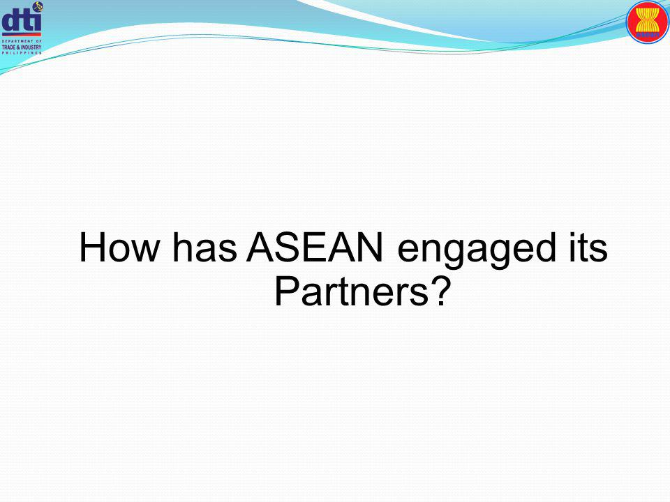 How has ASEAN engaged its Partners?