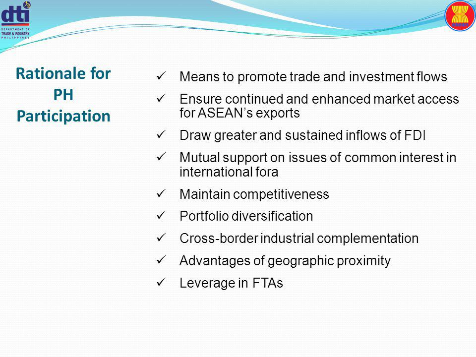 Rationale for PH Participation Means to promote trade and investment flows Ensure continued and enhanced market access for ASEANs exports Draw greater and sustained inflows of FDI Mutual support on issues of common interest in international fora Maintain competitiveness Portfolio diversification Cross-border industrial complementation Advantages of geographic proximity Leverage in FTAs