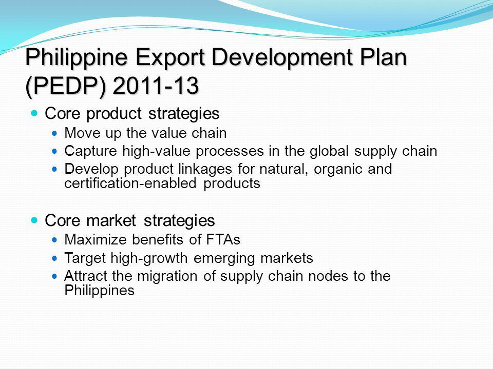 Philippine Export Development Plan (PEDP) 2011-13 Core product strategies Move up the value chain Capture high-value processes in the global supply ch