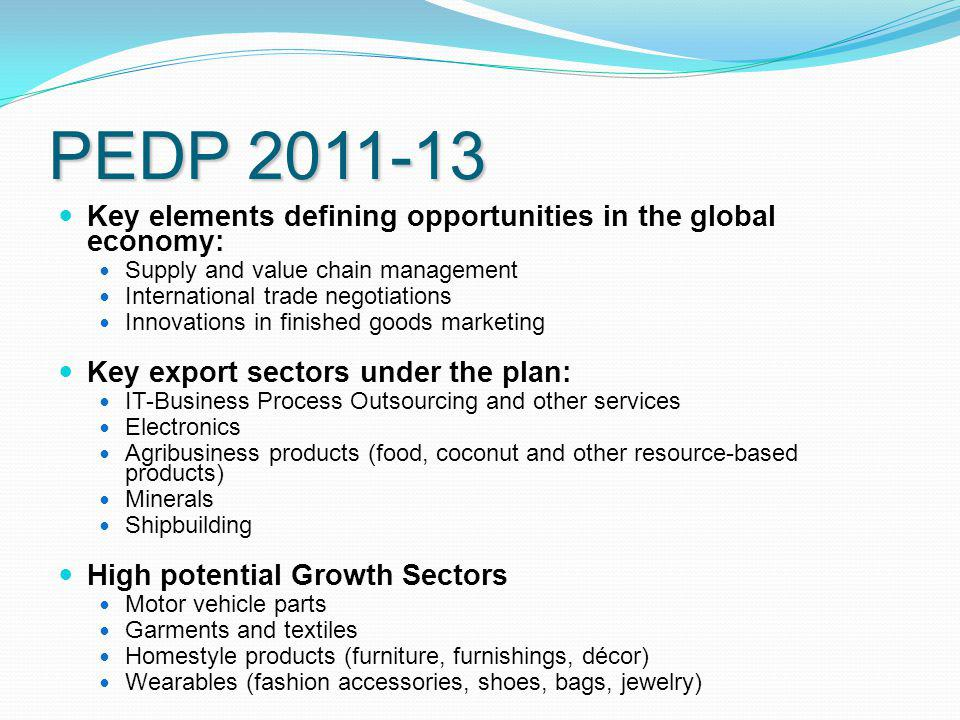 PEDP 2011-13 Key elements defining opportunities in the global economy: Supply and value chain management International trade negotiations Innovations in finished goods marketing Key export sectors under the plan: IT-Business Process Outsourcing and other services Electronics Agribusiness products (food, coconut and other resource-based products) Minerals Shipbuilding High potential Growth Sectors Motor vehicle parts Garments and textiles Homestyle products (furniture, furnishings, décor) Wearables (fashion accessories, shoes, bags, jewelry)