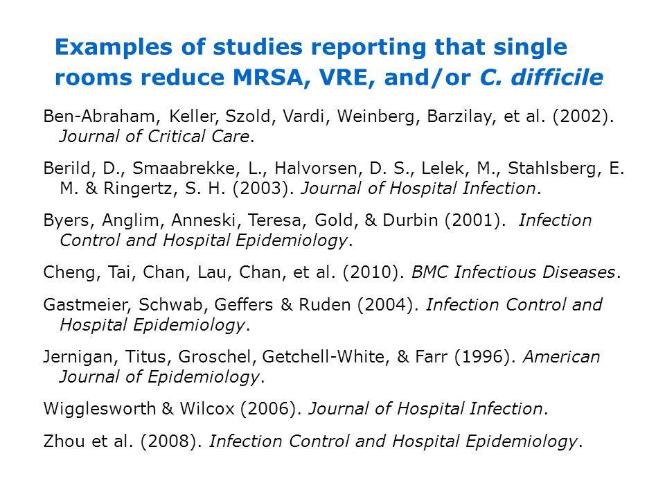 Ben-Abraham, Keller, Szold, Vardi, Weinberg, Barzilay, et al.