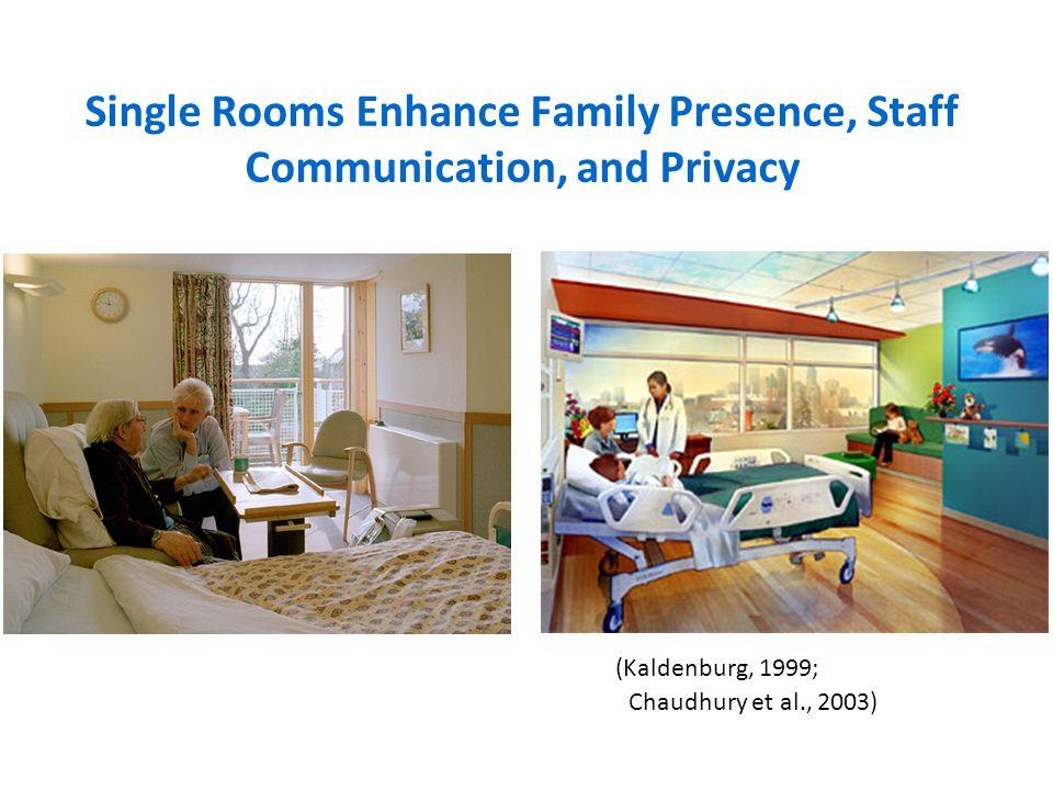 Single Rooms Enhance Family Presence, Staff Communication, and Privacy (Kaldenburg, 1999; Chaudhury et al., 2003)