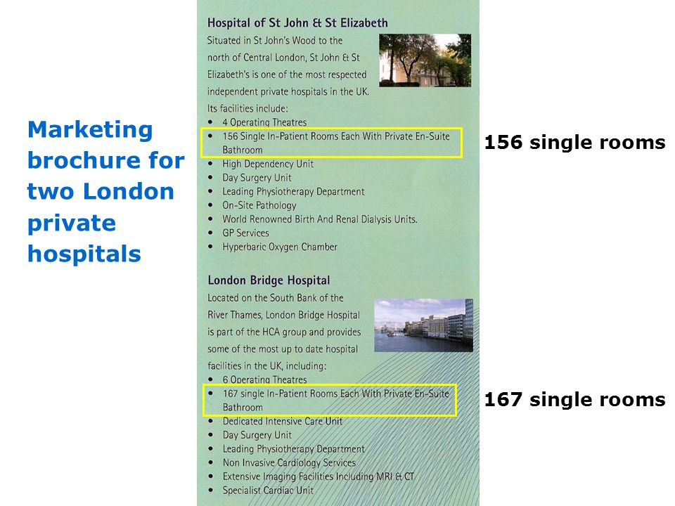 Marketing brochure for two London private hospitals 156 single rooms 167 single rooms