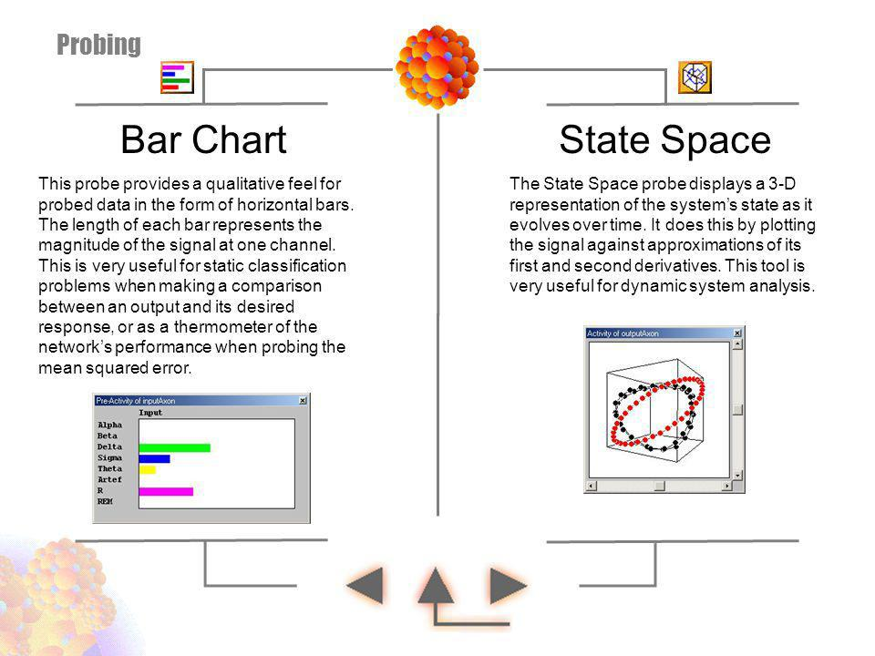 Bar Chart This probe provides a qualitative feel for probed data in the form of horizontal bars. The length of each bar represents the magnitude of th