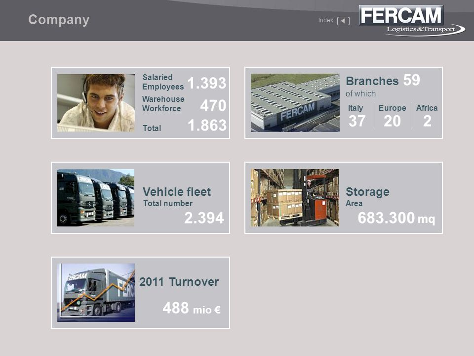 Fleet comprising more than 2,200 company-owned loading units suitable for all types of freight Network covering whole Europe and the Middle East ADR freight handled Environmentally-friendly (euro 5), technologically- advanced vehicles In-house customer service (no third party call-centers) Messages sent to the client with vehicle registration number and time of loading Reliable, company-owned vehicles and qualified carriers Safety belts to secure shipments during transportation Predefined pick-up and delivery times Just in time trips 24/7 customer service Booking service, with delivery to or pick-up from your client or supplier Stand-by service RODD – Digital damage detection system Full Truck Load Road Index