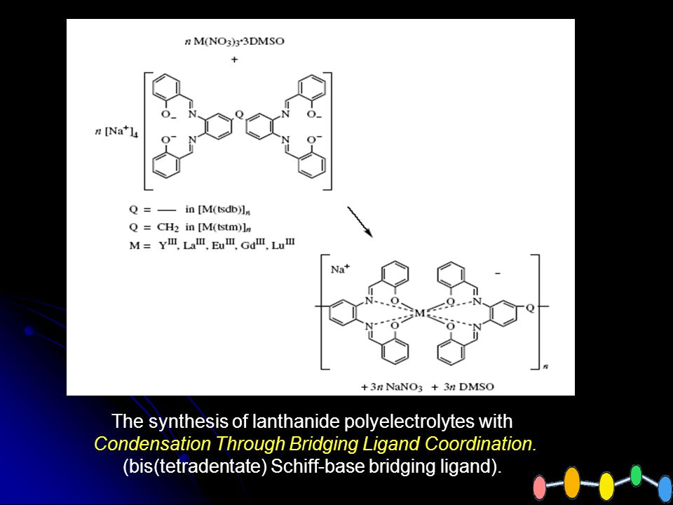 The synthesis of lanthanide polyelectrolytes with Condensation Through Bridging Ligand Coordination.