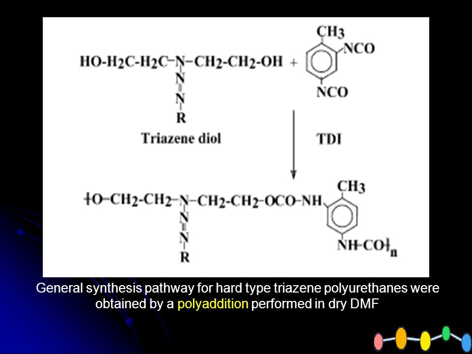 General synthesis pathway for hard type triazene polyurethanes were obtained by a polyaddition performed in dry DMF