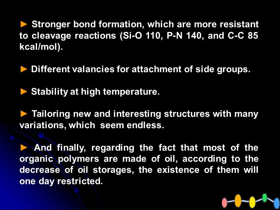 The synthesis and electropolymerization of copper(II) and nickel(II) 3,4-bis(salicylaldimino)thiophene Schiff-base chelates The photo activated platinum-catalyzed hydrosilylation polymerization of vinyldimethylsilane