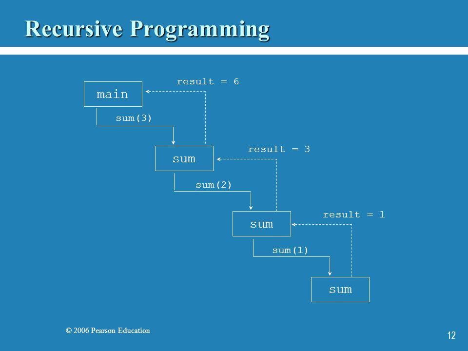 © 2006 Pearson Education 12 Recursive Programming main sum sum(3) sum(1) sum(2) result = 1 result = 3 result = 6