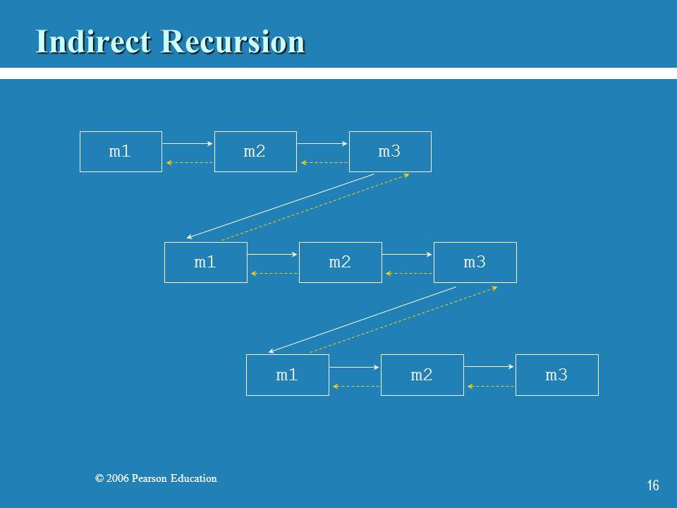 © 2006 Pearson Education 16 Indirect Recursion m1m2m3 m1m2m3 m1m2m3