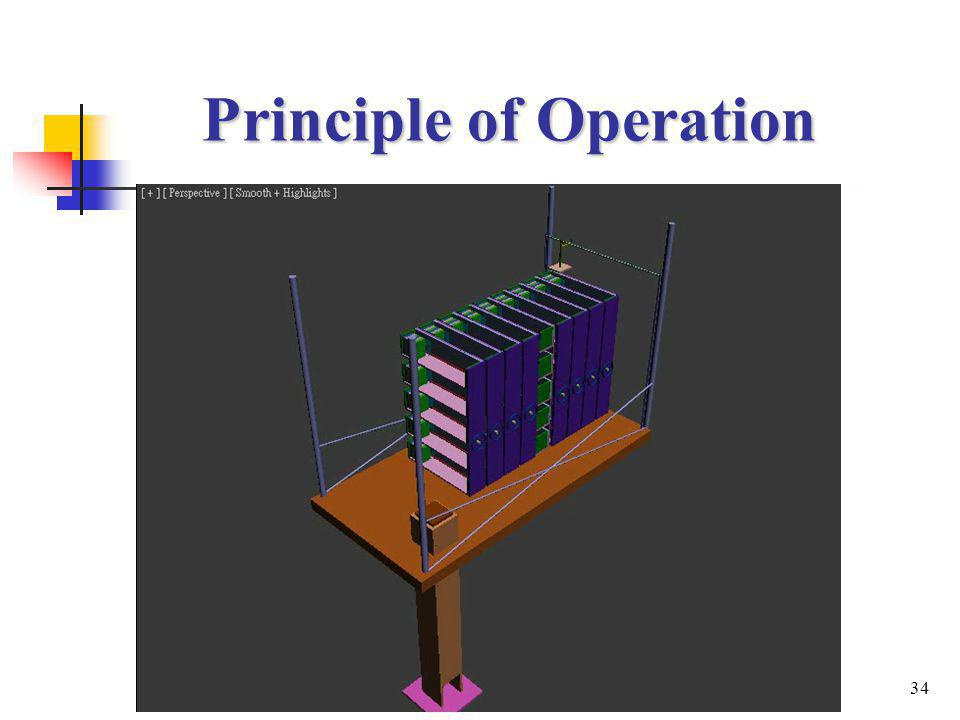 34 Principle of Operation