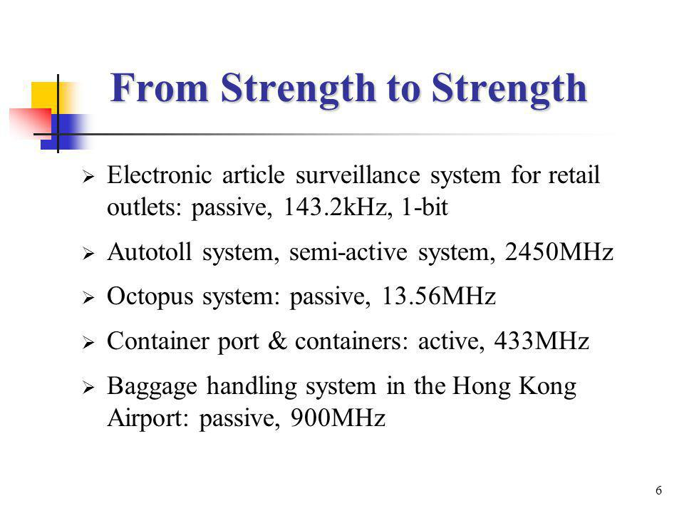 6 From Strength to Strength Electronic article surveillance system for retail outlets: passive, 143.2kHz, 1-bit Autotoll system, semi-active system, 2450MHz Octopus system: passive, 13.56MHz Container port & containers: active, 433MHz Baggage handling system in the Hong Kong Airport: passive, 900MHz