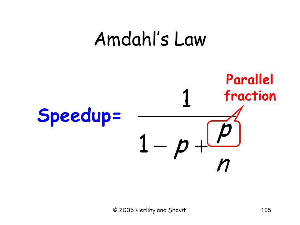 © 2006 Herlihy and Shavit105 Amdahls Law Speedup= Parallel fraction