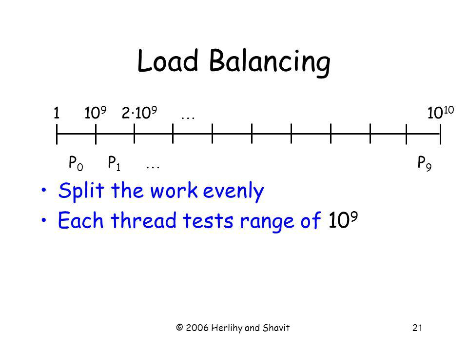 © 2006 Herlihy and Shavit21 Load Balancing Split the work evenly Each thread tests range of 10 9 … … 10 910 2·10 9 1 P0P0 P1P1 P9P9