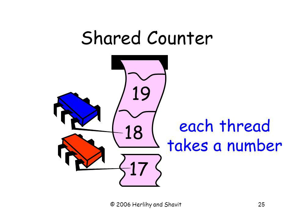 © 2006 Herlihy and Shavit25 17 18 19 Shared Counter each thread takes a number