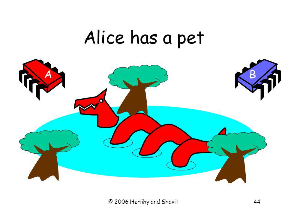 © 2006 Herlihy and Shavit44 Alice has a pet AB